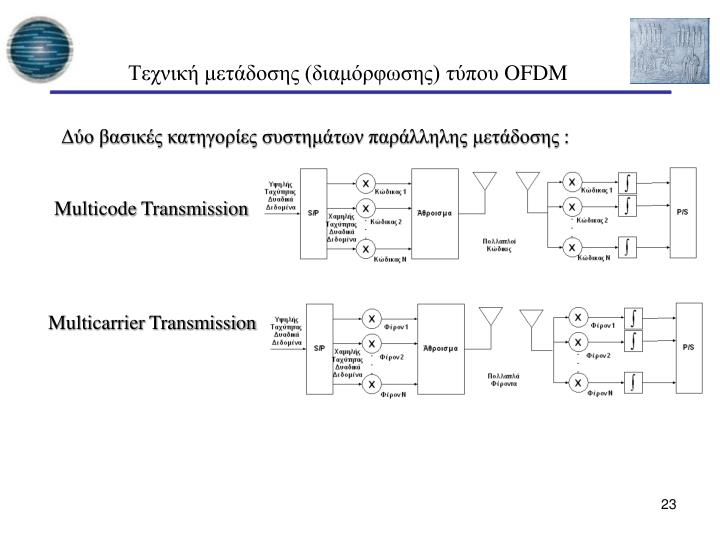 Δύο βασικές κατηγορίες συστημάτων παράλληλης μετάδοσης :