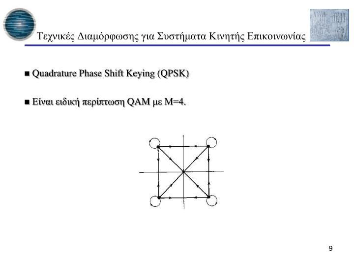 Quadrature Phase Shift Keying (QPSK)