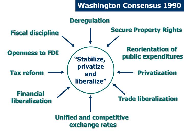 the washington and post washington consensus The statement in box 1 represents a compromise between the washington and post-washington consensus positions: the washington consensus is dead.