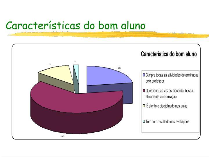 Características do bom aluno