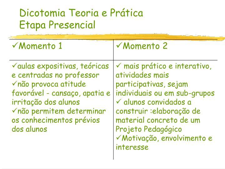 Dicotomia Teoria e Prática