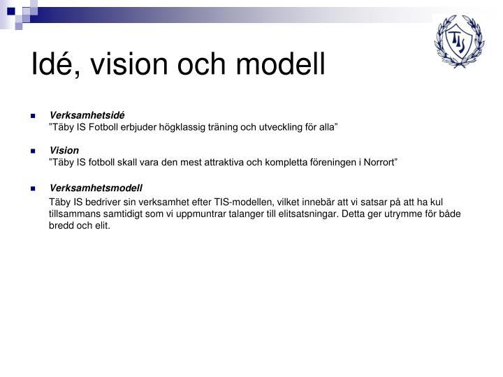Idé, vision och modell