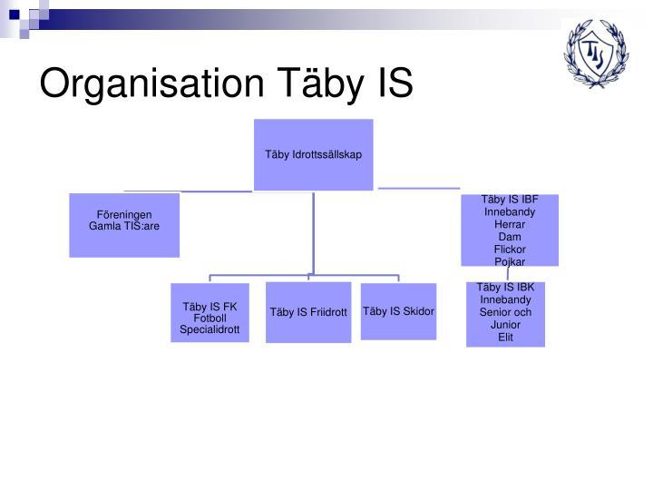 Organisation Täby IS
