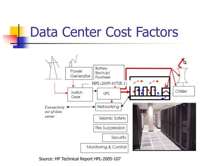 Data Center Cost Factors