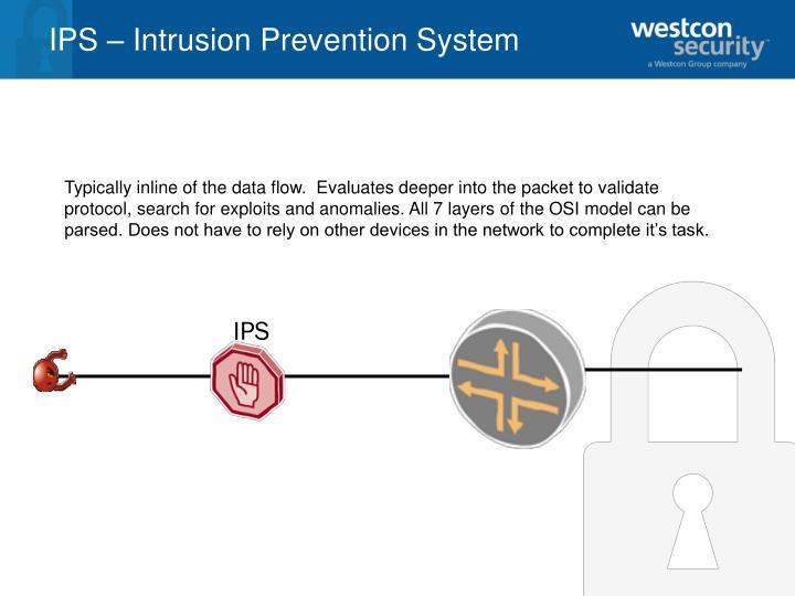 IPS – Intrusion Prevention System