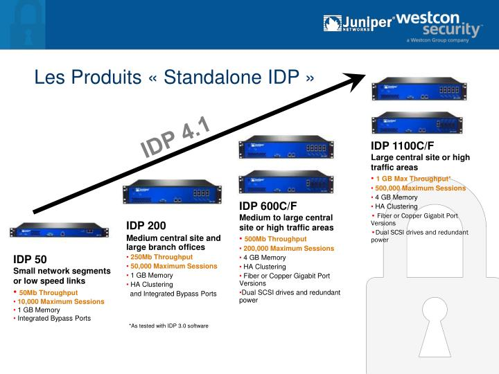 Les Produits «Standalone IDP»