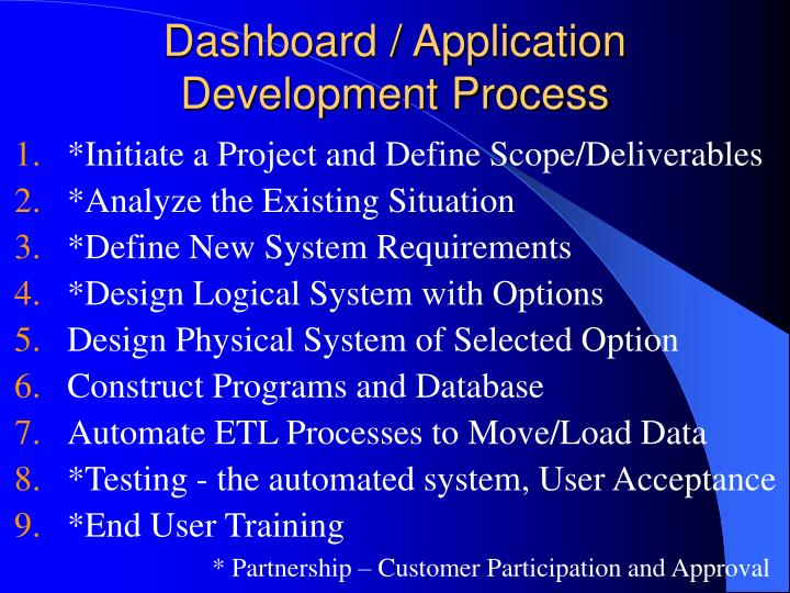 Dashboard / Application Development Process