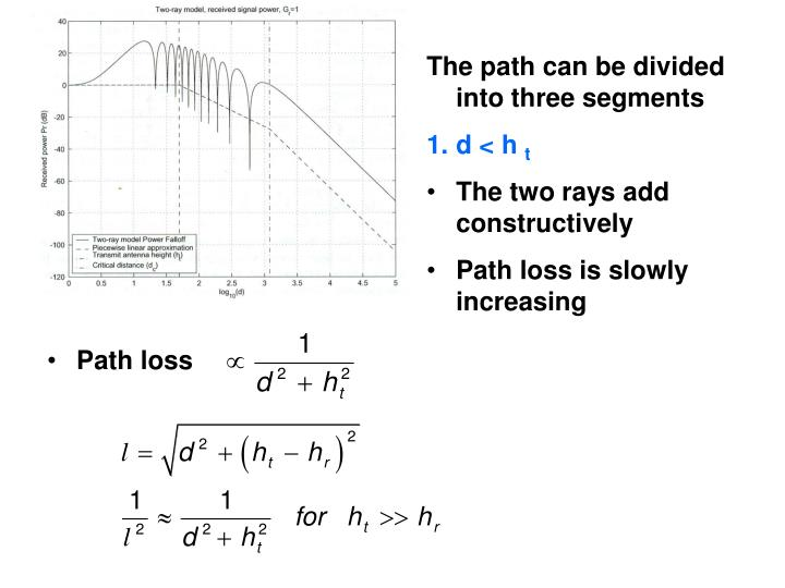 The path can be divided into three segments