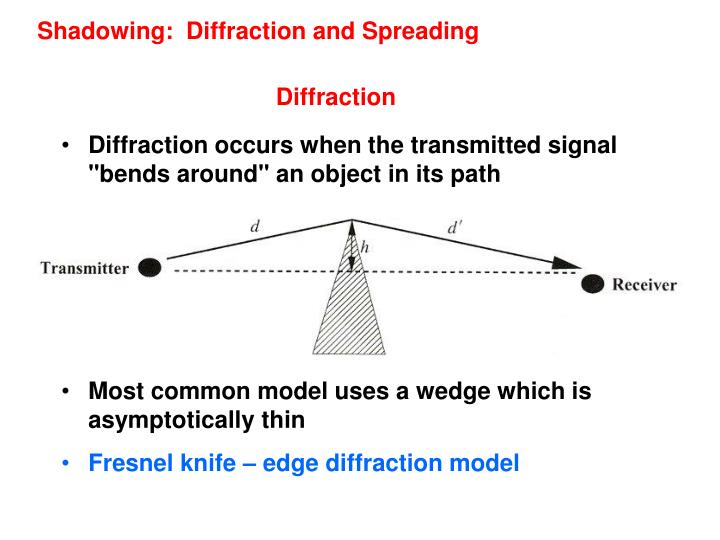 Shadowing:  Diffraction and Spreading