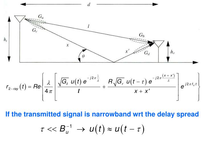 If the transmitted signal is narrowband wrt