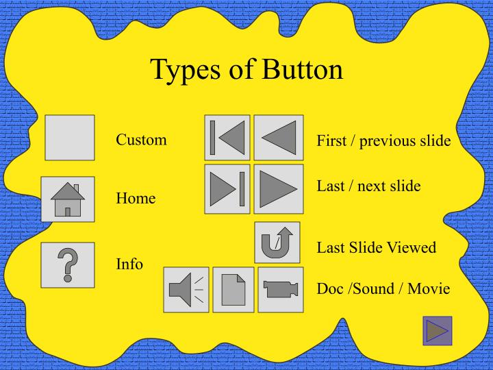Types of Button