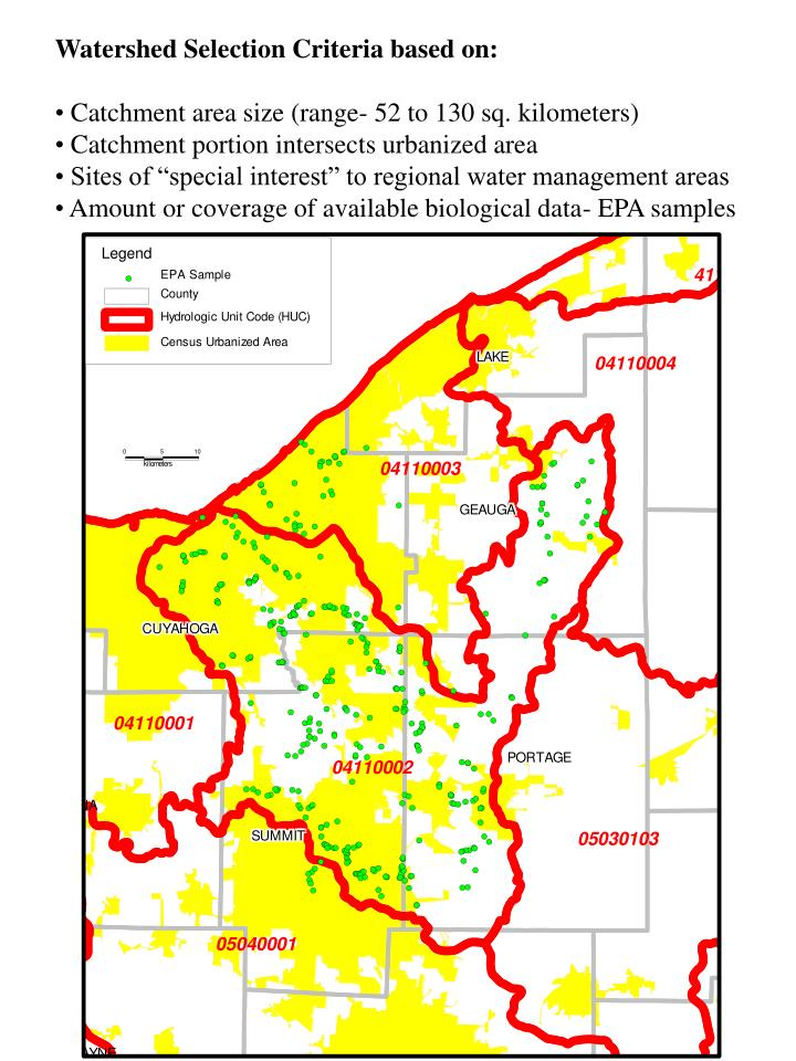 Watershed Selection Criteria based on: