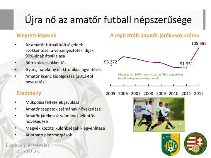 Újra nő az amatőr futball népszerűsége