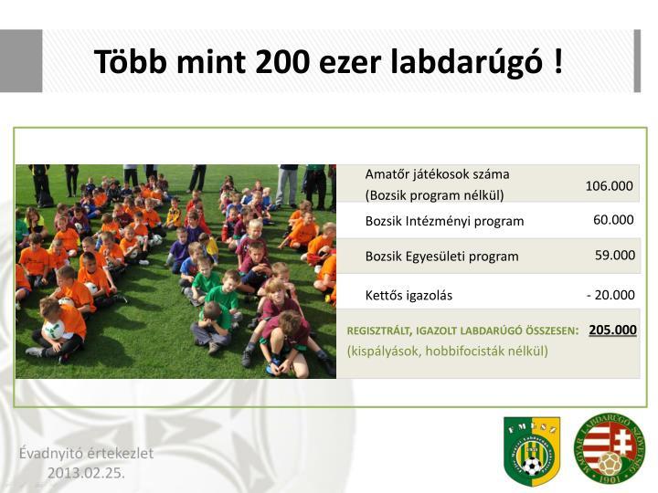 Több mint 200 ezer labdarúgó !