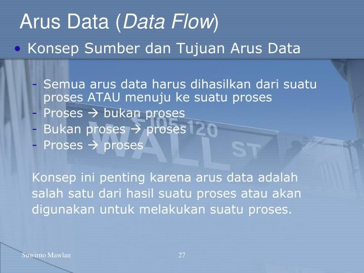 Arus Data (
