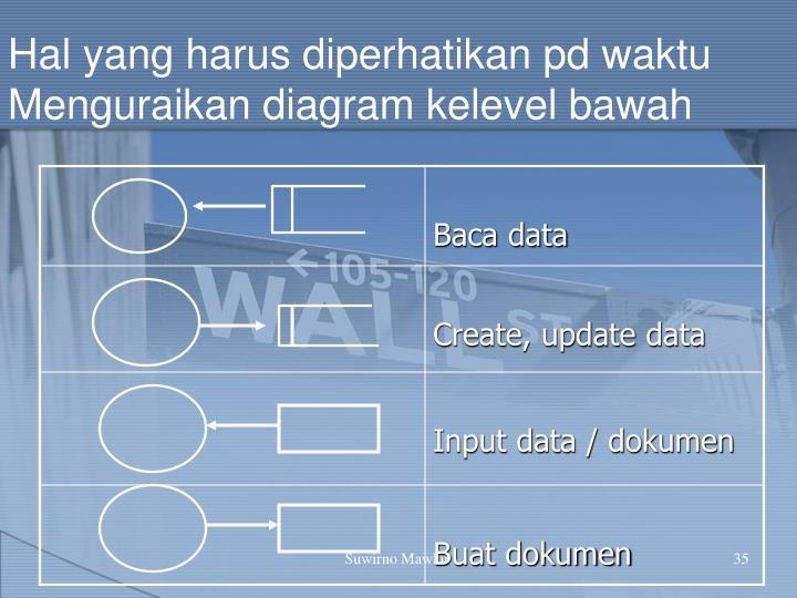 Hal yang harus diperhatikan pd waktu Menguraikan diagram kelevel bawah