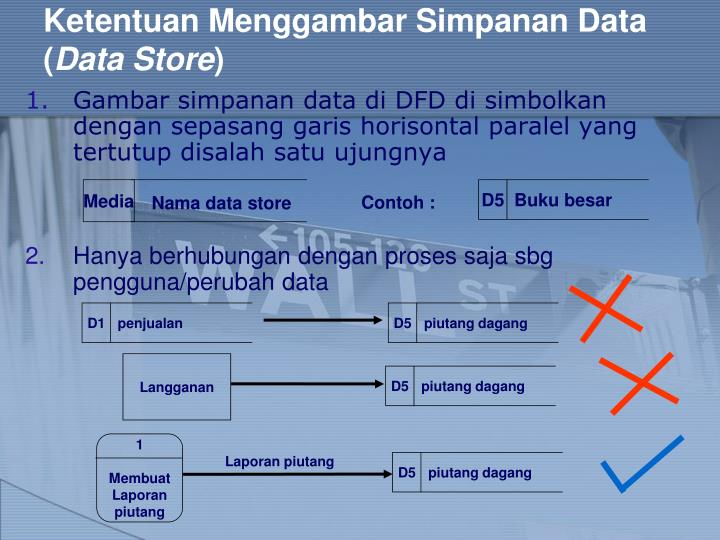 Ketentuan Menggambar Simpanan Data (