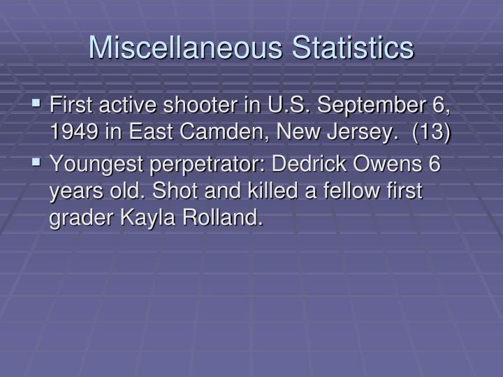 Miscellaneous Statistics