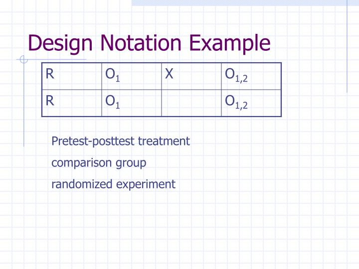 Design Notation Example