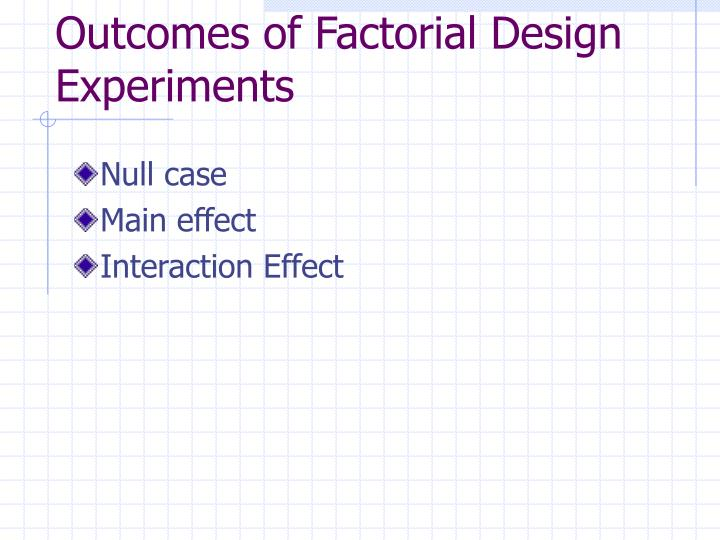 Outcomes of Factorial Design Experiments