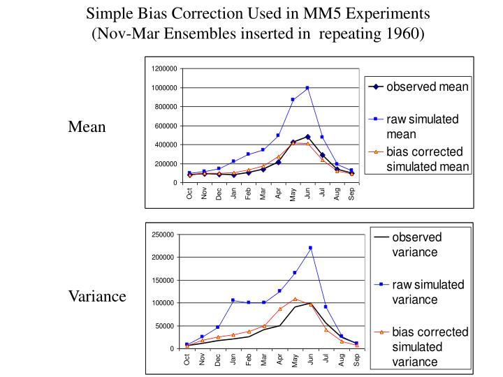 Simple Bias Correction Used in MM5 Experiments