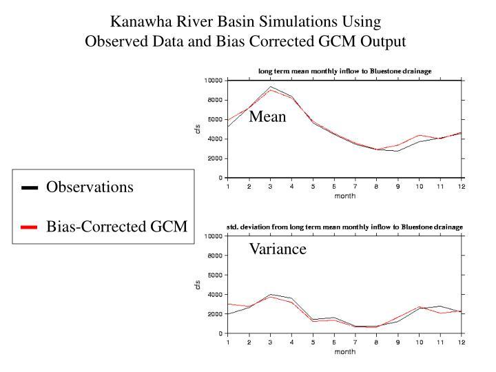Kanawha River Basin Simulations Using