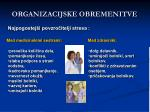 organizacijske obremenitve
