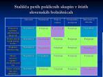stali a petih poklicnih skupin v tirih slovenskih bolni nicah
