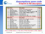 assumptions save code endpoint hid descriptors