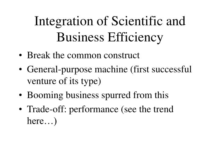 Integration of Scientific and Business Efficiency