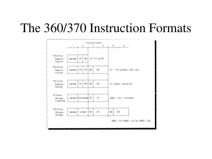 The 360/370 Instruction Formats