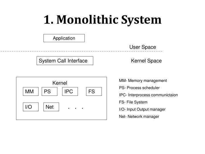 1 monolithic system1