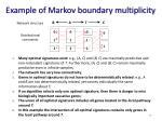 example of markov boundary multiplicity