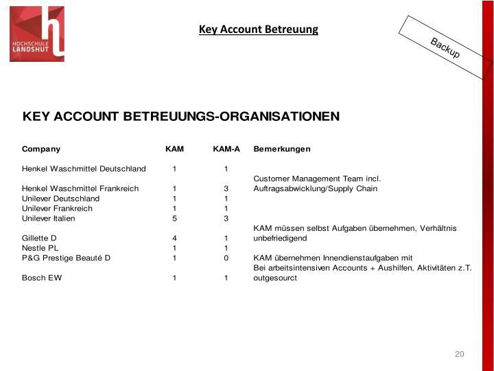 Key Account Betreuung