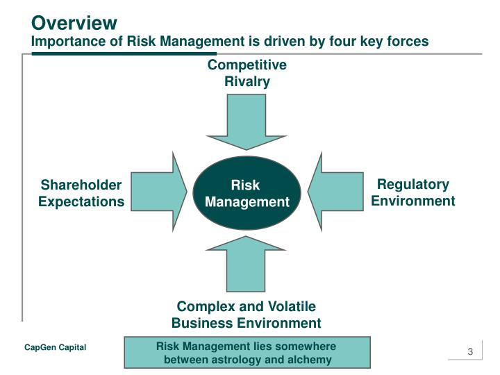 risk management and shareholders wealth The unanticipated risks of maximizing shareholder for shareholders and the top management and the shareholders, there was a risk that.