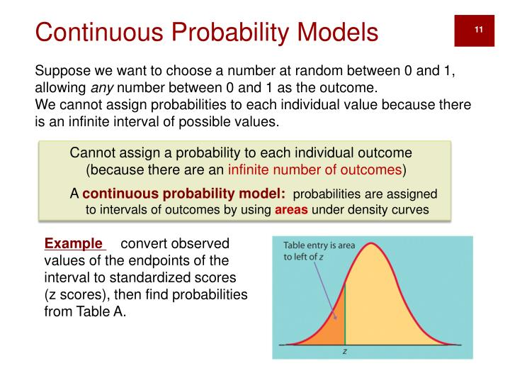 Ppt Chapter 10 Introducing Probability Powerpoint Presentation