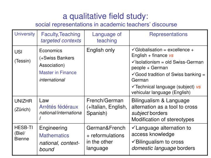 a qualitative field study: