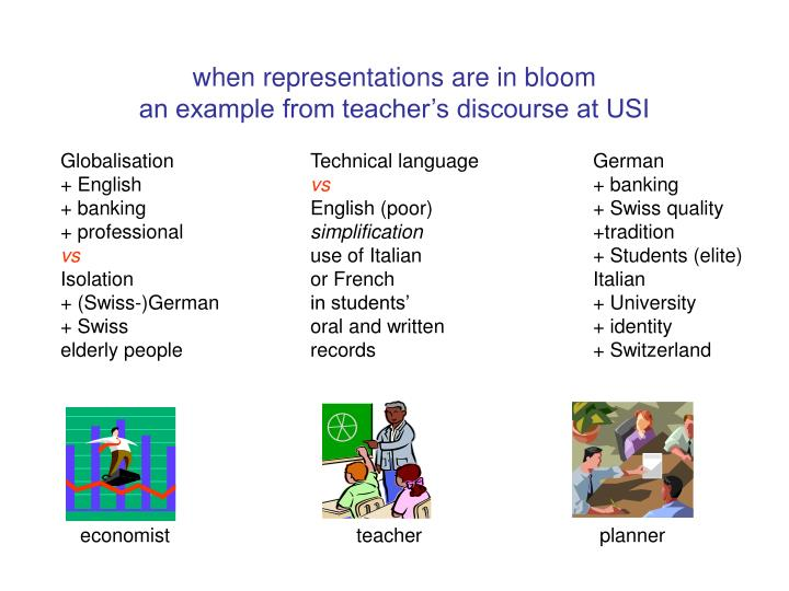 when representations are in bloom