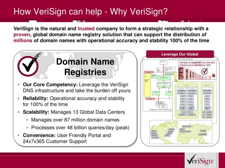 How VeriSign can help - Why VeriSign?