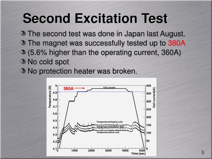 Second Excitation Test