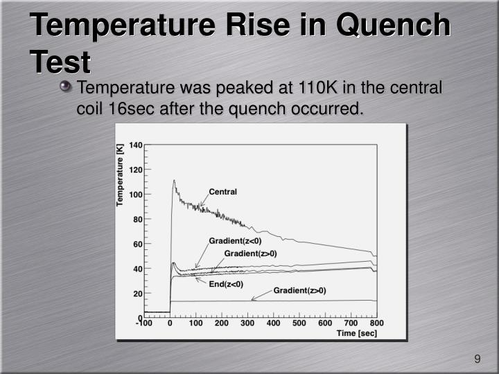 Temperature Rise in Quench Test