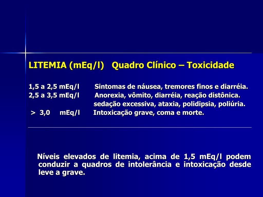 Ivermectin dosage for human