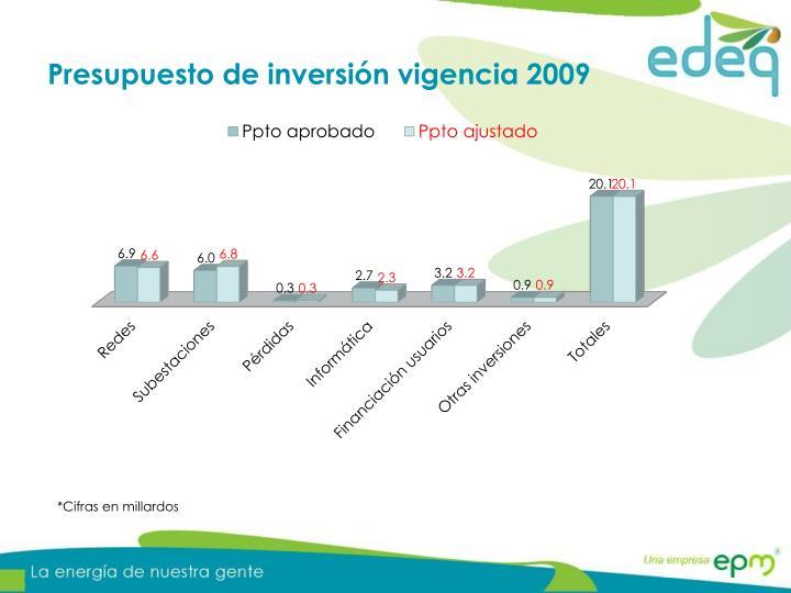 Presupuesto de inversión vigencia 2009