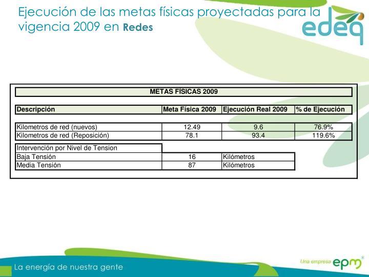 Ejecución de las metas físicas proyectadas para la vigencia 2009 en