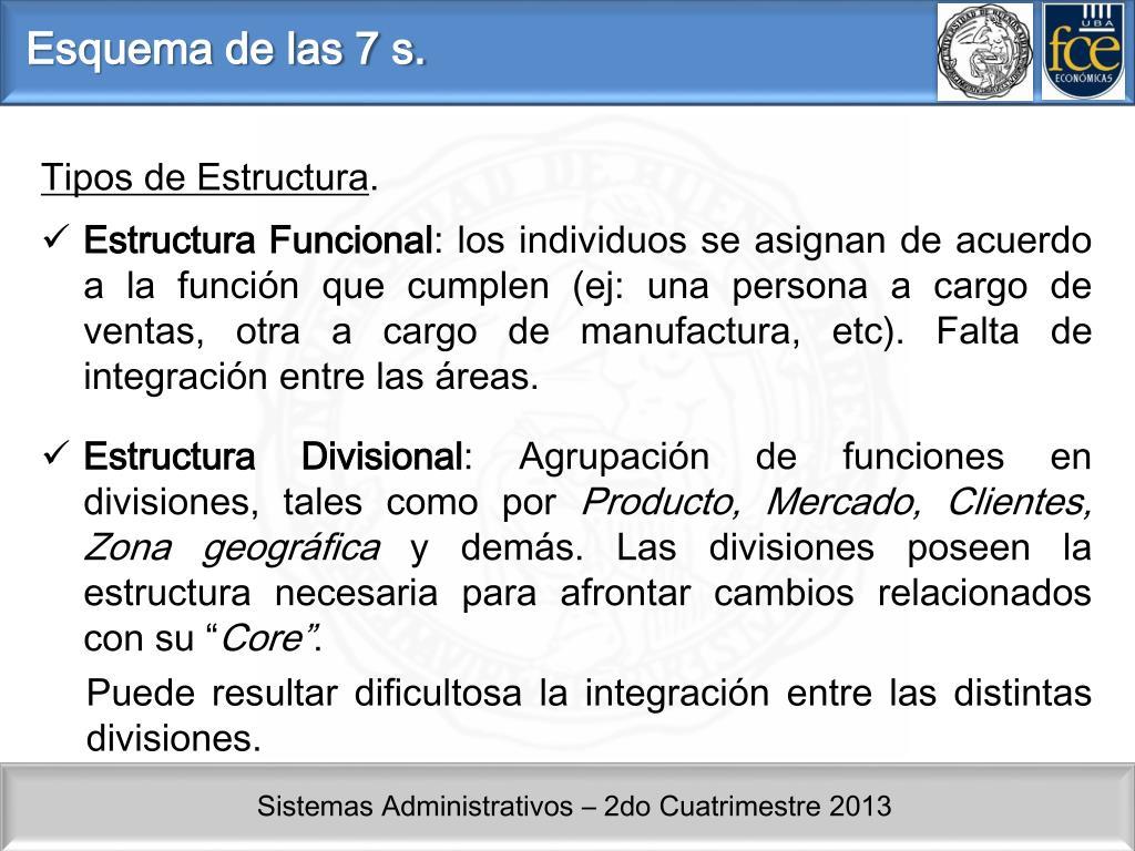 Ppt Estructura Y Configuraciones Estructurales Powerpoint