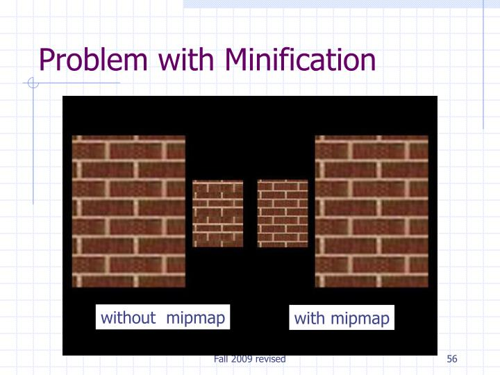 Problem with Minification