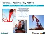performance additives clay additives