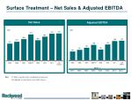 surface treatment net sales adjusted ebitda