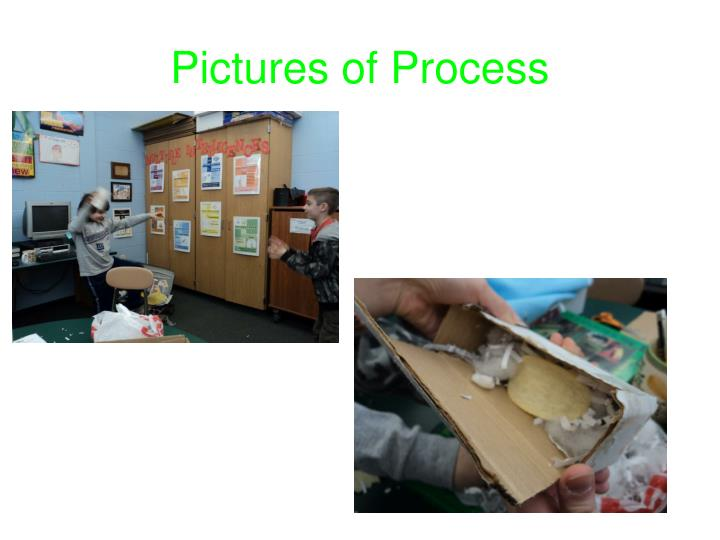 Pictures of Process