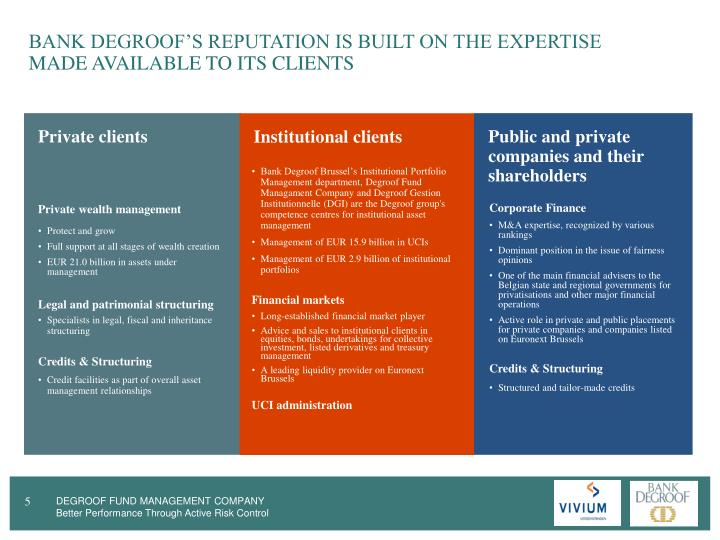 BANK DEGROOF'S REPUTATION IS BUILT ON THE EXPERTISE